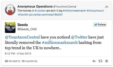 Twitter speculation Anonymous Million Mask March