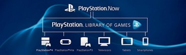 8 - PlayStation Now is pretty much the Netflix of