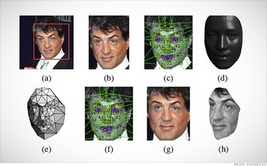 1) Facebook's DeepFace modeling system uses over 1