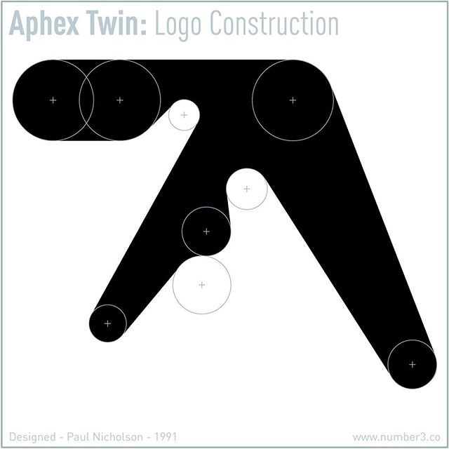 Trace The Evolution Of Aphex Twins Iconic Logo Dazed