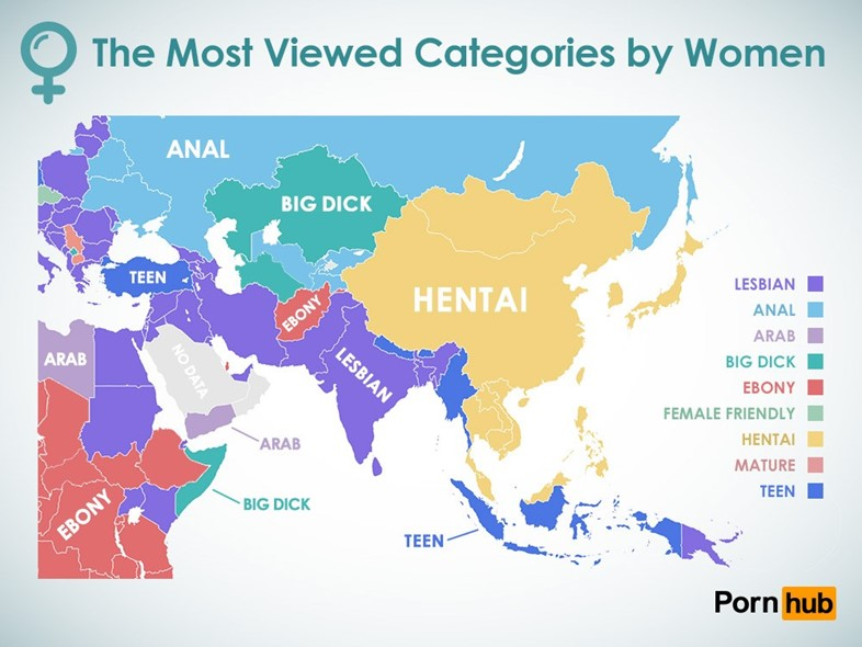 Most common porn sites
