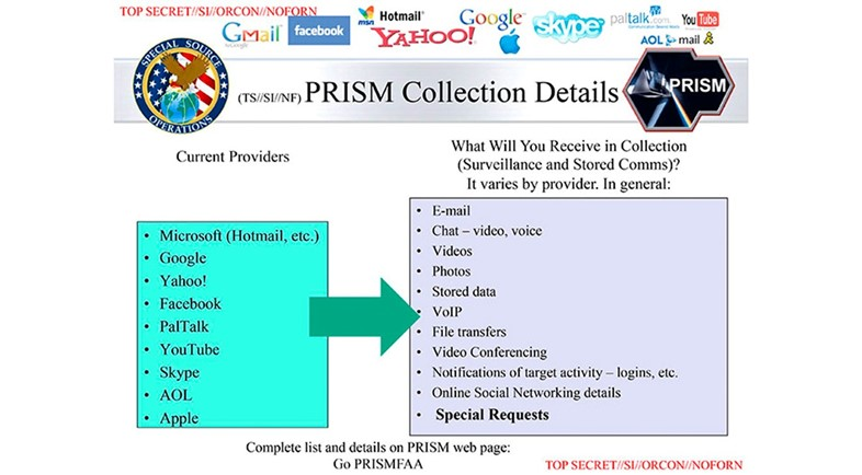 prism-collection-details