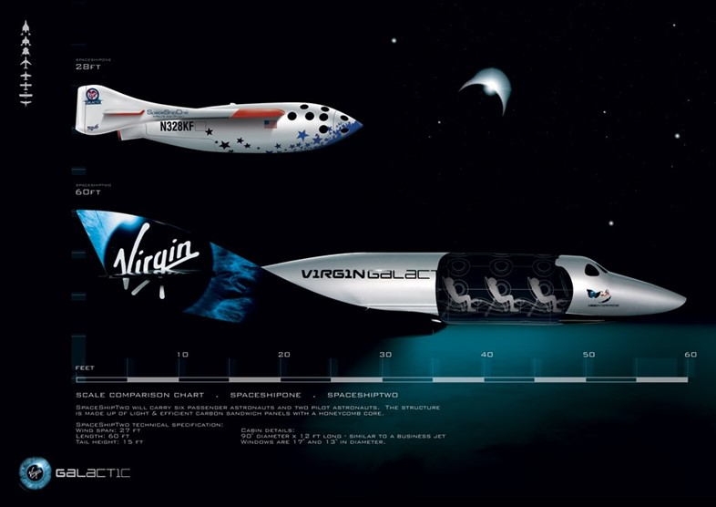 3) spaceshiptwo, virgin galactic